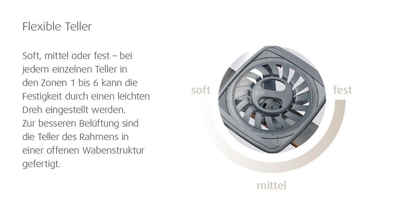 1549015877-schlafzimmer-tempur-premium-flex-2000-80x200cm_2.jpg